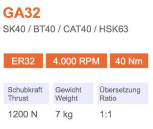 Winkelkopf GA-32 Gisstec