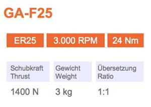 Winkelkopf GA-F25 Gisstec