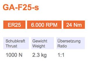 Winkelkopf GA-F25-s Gisstec