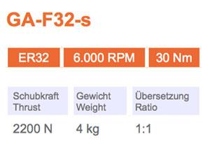 Winkelkopf GA-F32-s Gisstec