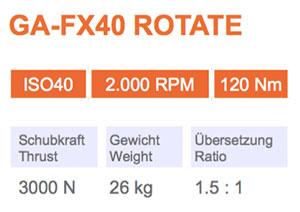 Winkelkopf GA-FX40 Rotate Gisstec
