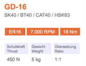 Winkelkopf GD-16 Gisstec